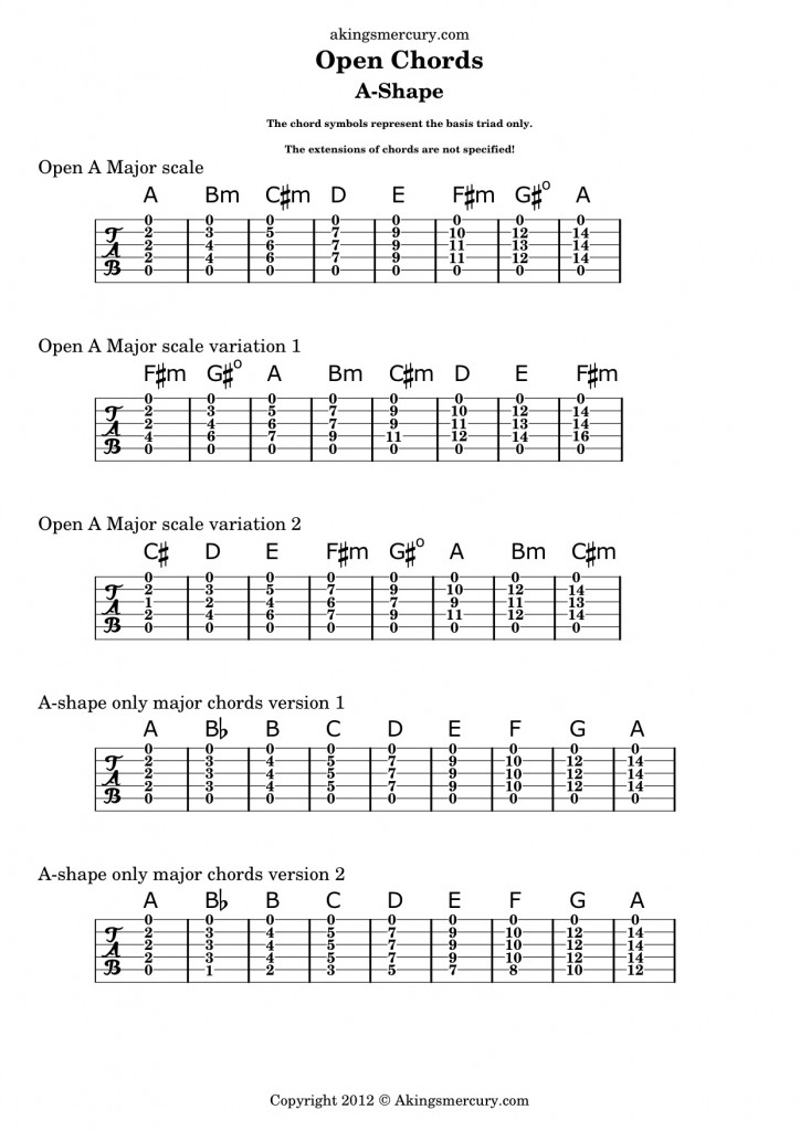 Open Guitar Chords - A-Shape