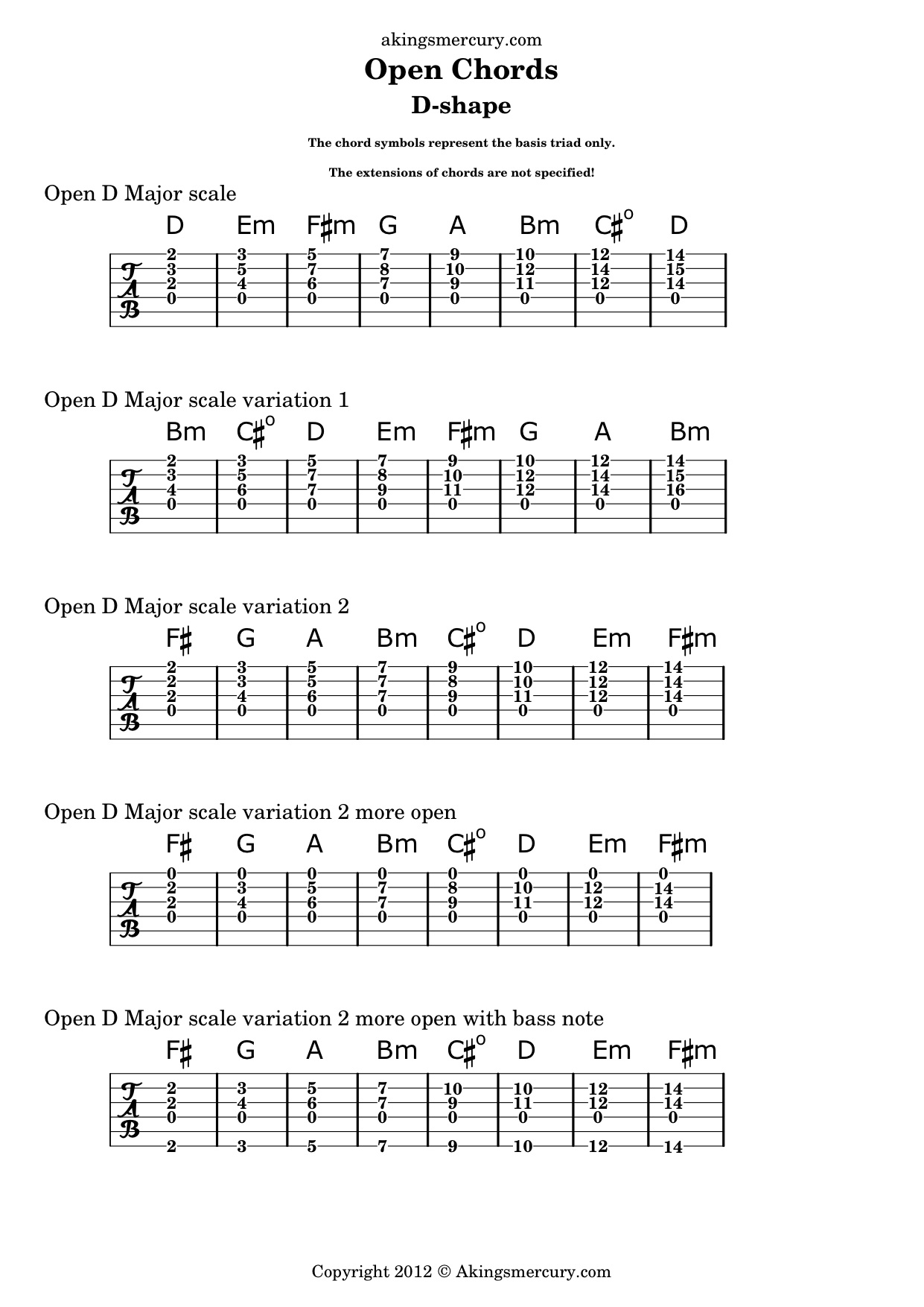A Kings Mercury u2013 210 Awesome Open Guitar Chords and How to Use Them