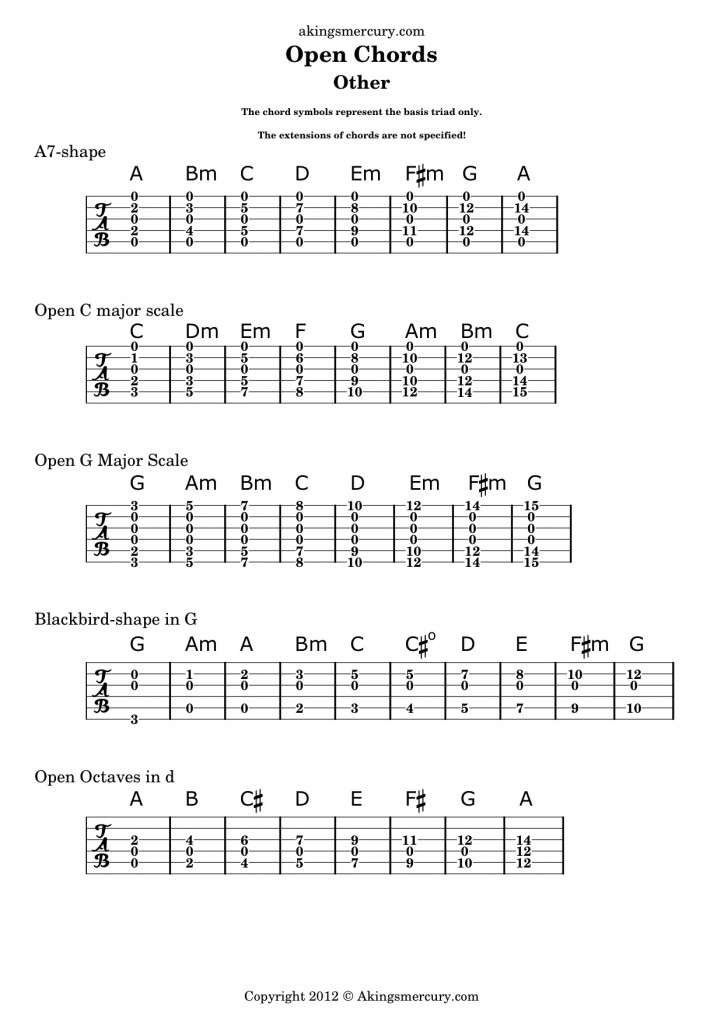 Open Chords Guitar - Other