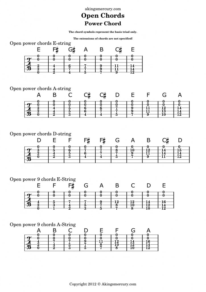 Open Chords Guitar - Power Chord