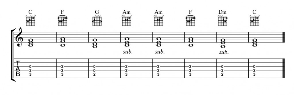 Substituition chords