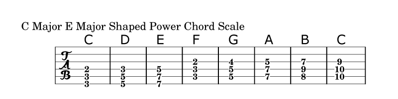 E Major Shaped Power Chord Scale