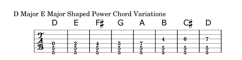 E Major Shaped Power Chord Variations