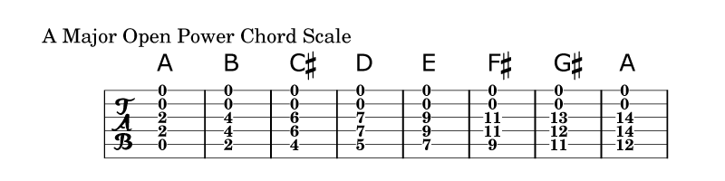 Open Power Chords Scale