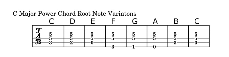 Power Chord Root Note Variations